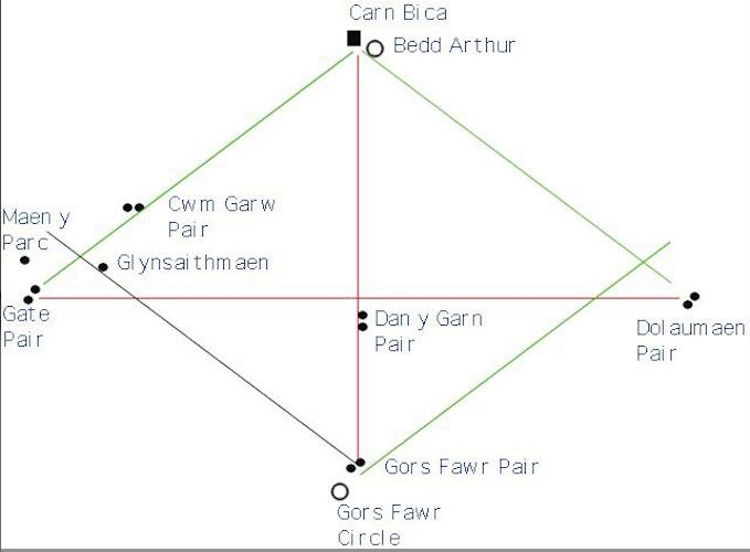 gsm plan